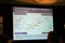 schemat cloud computing